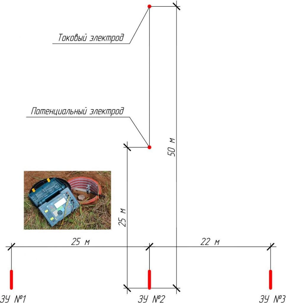Схема измерения сопротивления заземления электрода при низкочастотных токах