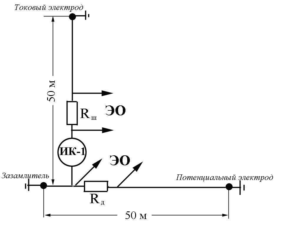 Принципиальная схема измерения.