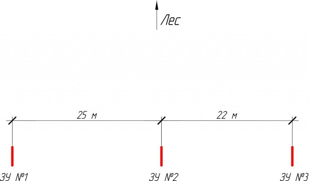 Схема размещения испытуемых электродов на рабочем поле
